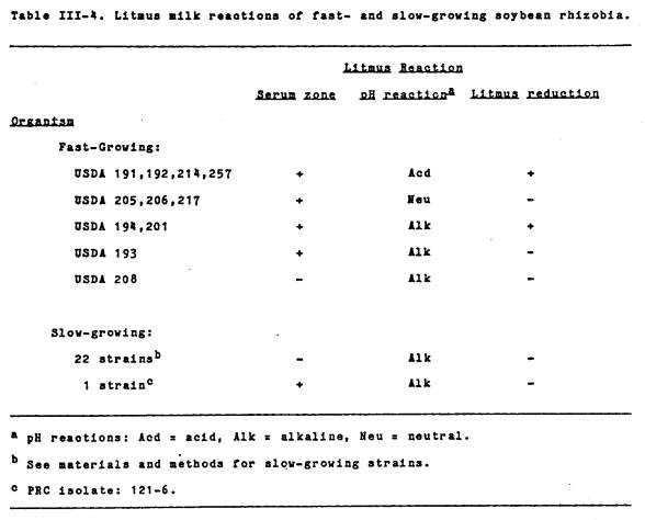 Genetics of autoimmune diseases (systemic lupus erythematosus) in ...