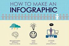 Infographic graphic